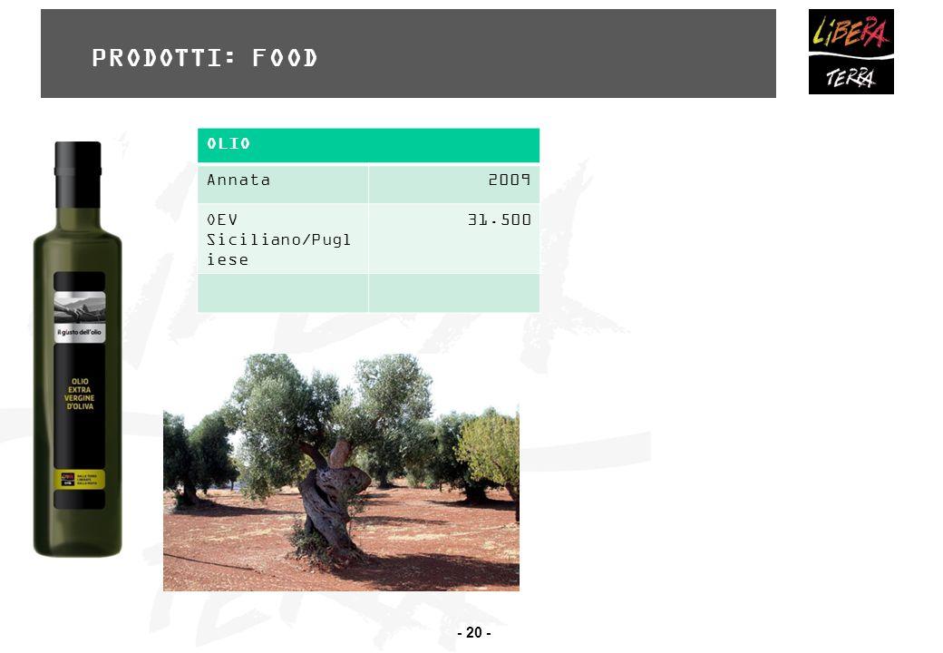 - 20 - OLIO Annata2009 OEV Siciliano/Pugl iese 31.500 PRODOTTI: FOOD