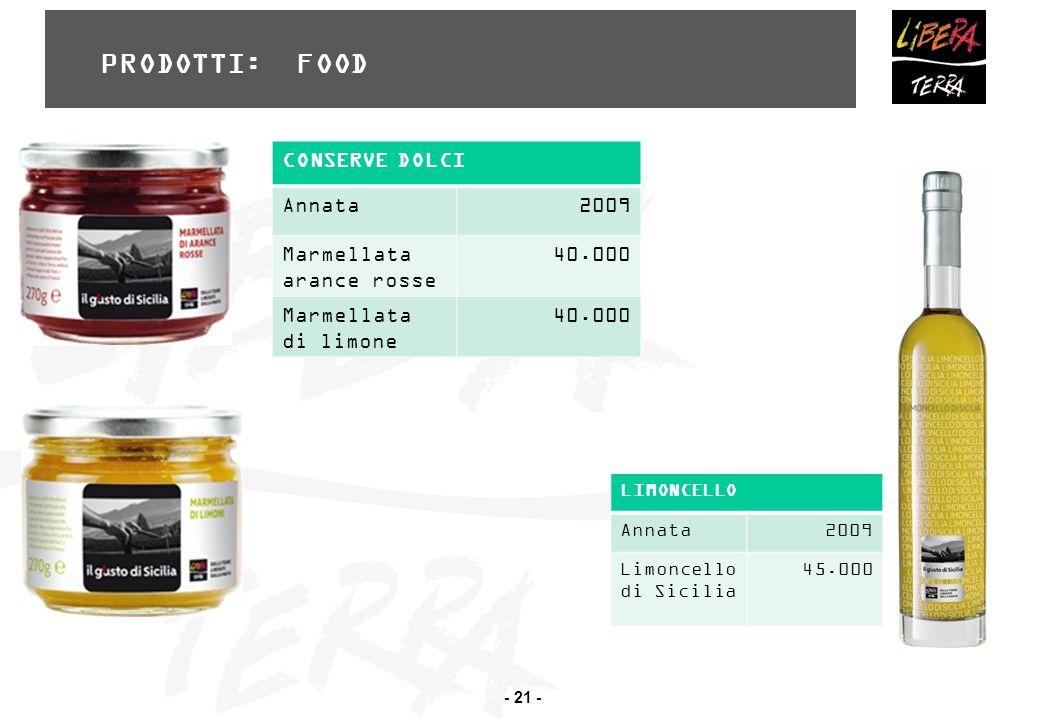 - 21 - CONSERVE DOLCI Annata2009 Marmellata arance rosse 40.000 Marmellata di limone 40.000 LIMONCELLO Annata2009 Limoncello di Sicilia 45.000 PRODOTTI: FOOD