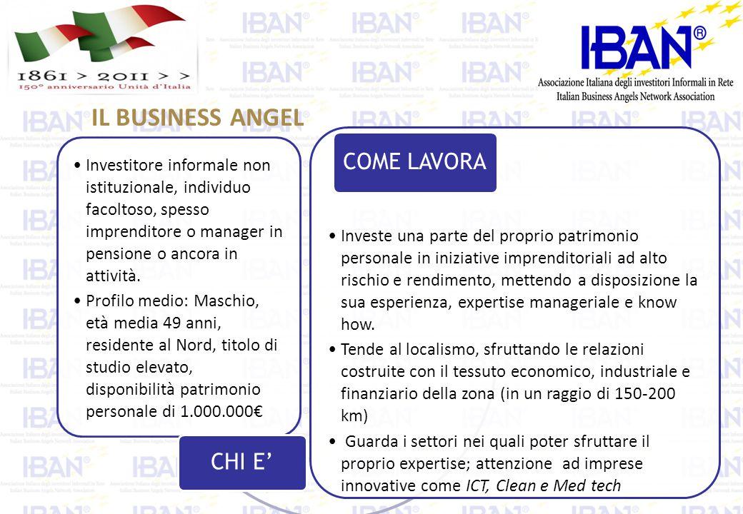 IL BUSINESS ANGEL Investitore informale non istituzionale, individuo facoltoso, spesso imprenditore o manager in pensione o ancora in attività.