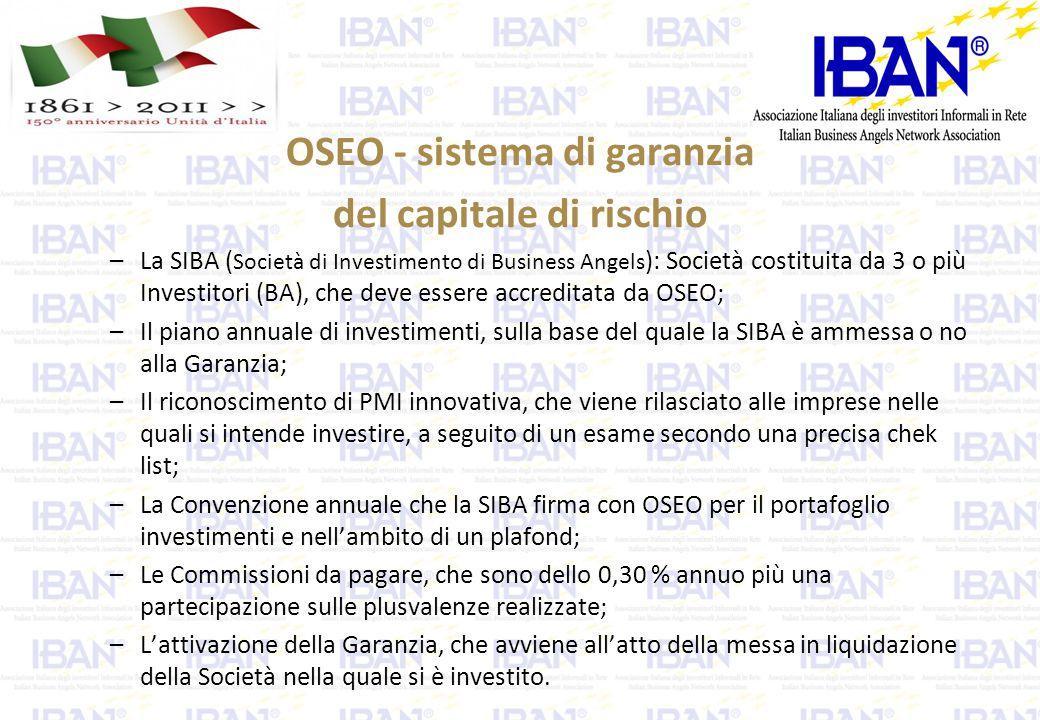 OSEO - sistema di garanzia del capitale di rischio –La SIBA ( Società di Investimento di Business Angels ): Società costituita da 3 o più Investitori (BA), che deve essere accreditata da OSEO; –Il piano annuale di investimenti, sulla base del quale la SIBA è ammessa o no alla Garanzia; –Il riconoscimento di PMI innovativa, che viene rilasciato alle imprese nelle quali si intende investire, a seguito di un esame secondo una precisa chek list; –La Convenzione annuale che la SIBA firma con OSEO per il portafoglio investimenti e nell'ambito di un plafond; –Le Commissioni da pagare, che sono dello 0,30 % annuo più una partecipazione sulle plusvalenze realizzate; –L'attivazione della Garanzia, che avviene all'atto della messa in liquidazione della Società nella quale si è investito.