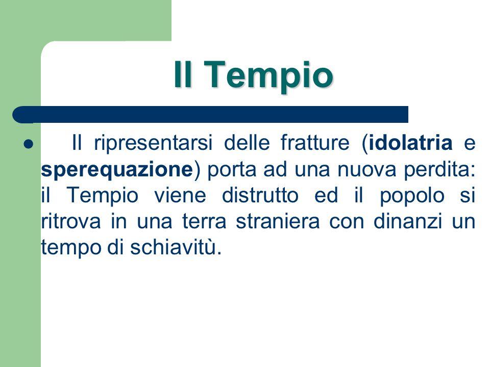 Il Tempio Il Tempio in Gerusalemme diventa lo spazio della piena comunione con Dio (cfr.