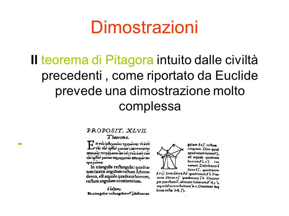 Dimostrazioni Il teorema di Pitagora intuito dalle civiltà precedenti, come riportato da Euclide prevede una dimostrazione molto complessa -