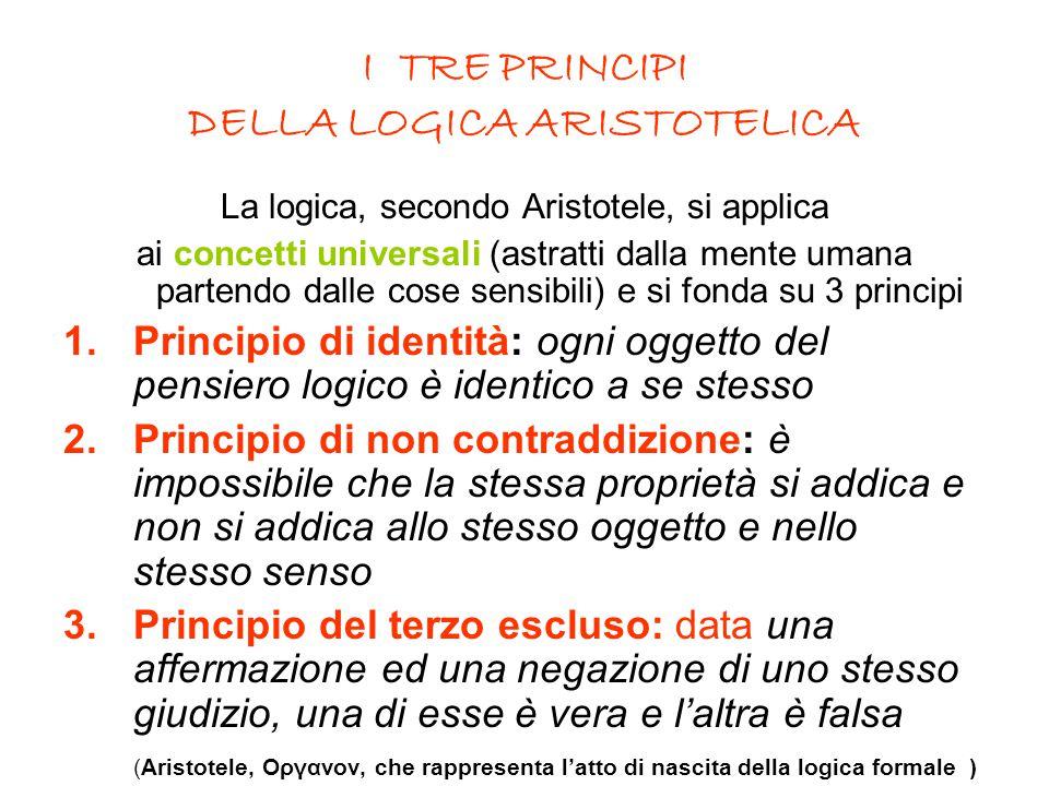 La logica, secondo Aristotele, si applica ai concetti universali (astratti dalla mente umana partendo dalle cose sensibili) e si fonda su 3 principi 1.Principio di identità: ogni oggetto del pensiero logico è identico a se stesso 2.Principio di non contraddizione: è impossibile che la stessa proprietà si addica e non si addica allo stesso oggetto e nello stesso senso 3.Principio del terzo escluso: data una affermazione ed una negazione di uno stesso giudizio, una di esse è vera e l'altra è falsa (Aristotele, Οργανον, che rappresenta l'atto di nascita della logica formale ) I TRE PRINCIPI DELLA LOGICA ARISTOTELICA