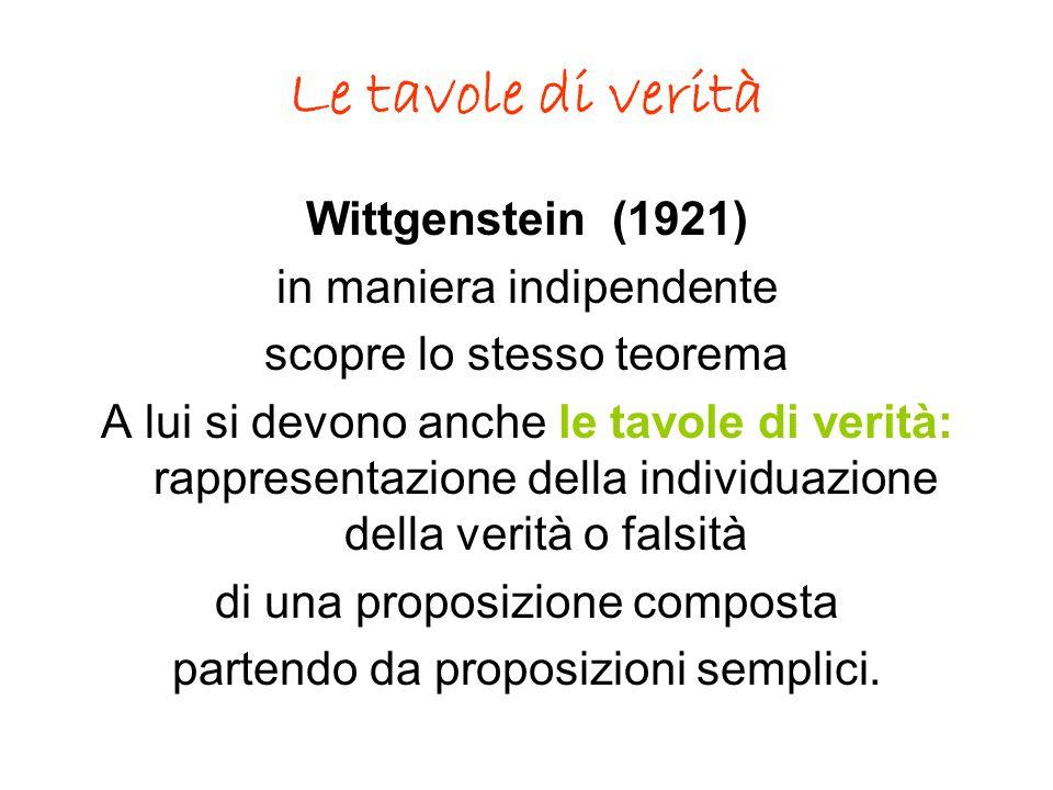 Le tavole di verità Wittgenstein (1921) in maniera indipendente scopre lo stesso teorema A lui si devono anche le tavole di verità: rappresentazione della individuazione della verità o falsità di una proposizione composta partendo da proposizioni semplici.