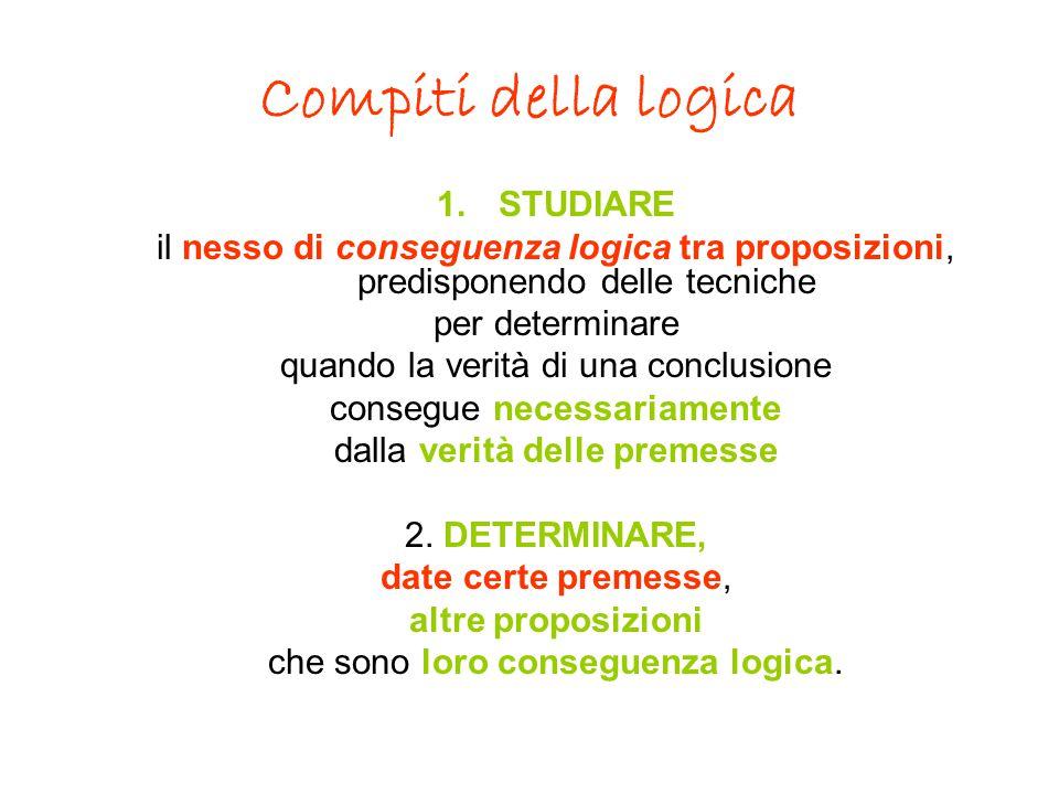 Compiti della logica 1.STUDIARE il nesso di conseguenza logica tra proposizioni, predisponendo delle tecniche per determinare quando la verità di una conclusione consegue necessariamente dalla verità delle premesse 2.