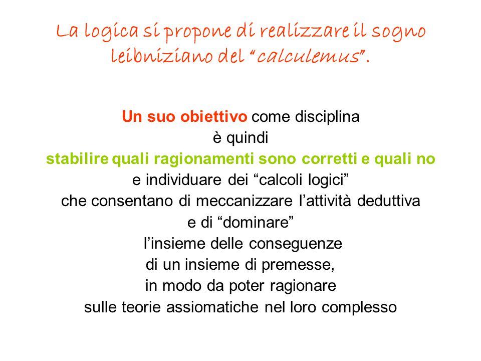 """La logica si propone di realizzare il sogno leibniziano del """"calculemus"""". Un suo obiettivo come disciplina è quindi stabilire quali ragionamenti sono"""