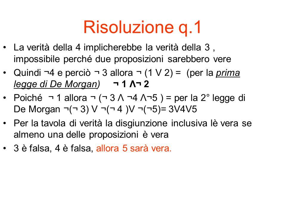 Risoluzione q.1 La verità della 4 implicherebbe la verità della 3, impossibile perché due proposizioni sarebbero vere Quindi ¬4 e perciò ¬ 3 allora ¬ (1 V 2) = (per la prima legge di De Morgan) ¬ 1 Λ¬ 2 Poiché ¬ 1 allora ¬ (¬ 3 Λ ¬4 Λ¬5 ) = per la 2° legge di De Morgan ¬(¬ 3) V ¬(¬ 4 )V ¬(¬5)= 3V4V5 Per la tavola di verità la disgiunzione inclusiva lè vera se almeno una delle proposizioni è vera 3 è falsa, 4 è falsa, allora 5 sarà vera.
