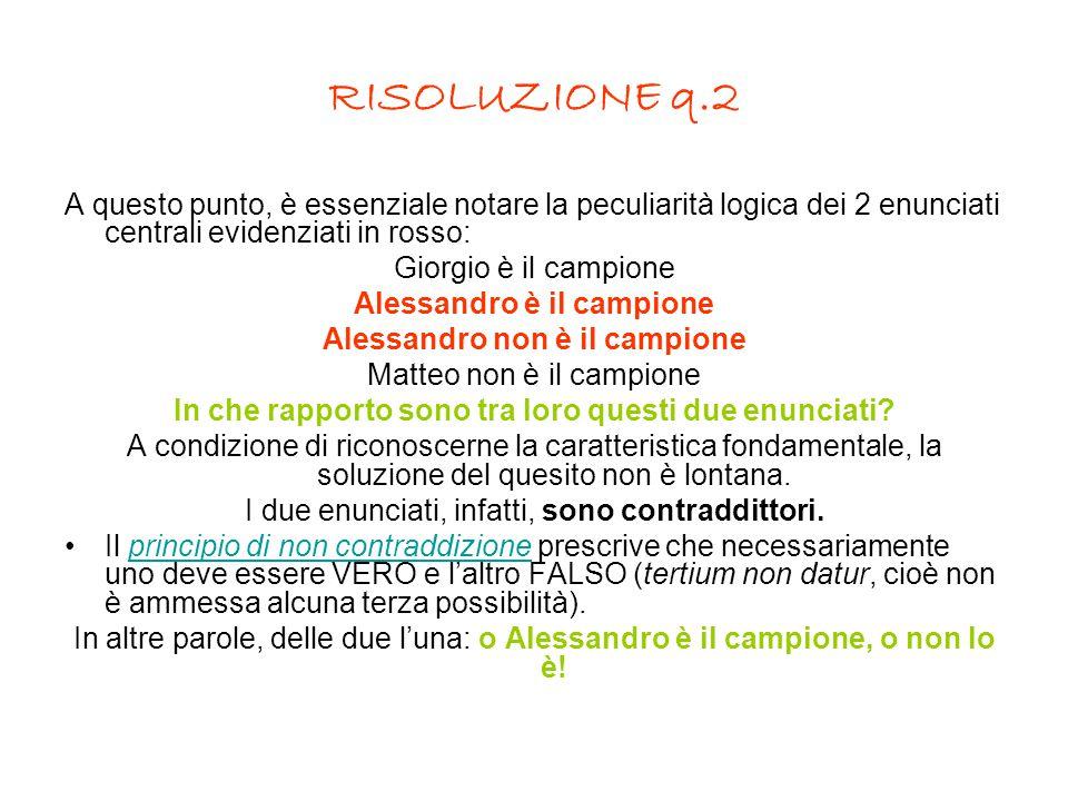 RISOLUZIONE q.2 A questo punto, è essenziale notare la peculiarità logica dei 2 enunciati centrali evidenziati in rosso: Giorgio è il campione Alessan