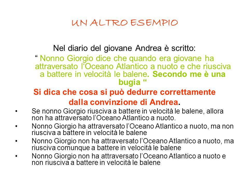 """UN ALTRO ESEMPIO Nel diario del giovane Andrea è scritto: """" Nonno Giorgio dice che quando era giovane ha attraversato l'Oceano Atlantico a nuoto e che"""