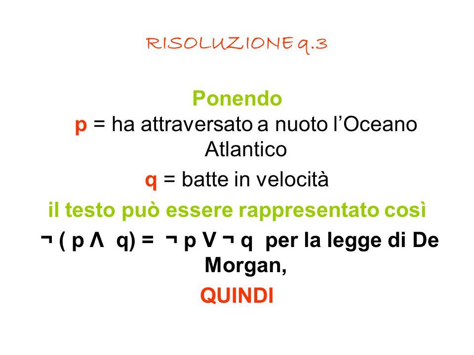 RISOLUZIONE q.3 Ponendo p = ha attraversato a nuoto l'Oceano Atlantico q = batte in velocità il testo può essere rappresentato così ¬ ( p Λ q) = ¬ p V ¬ q per la legge di De Morgan, QUINDI