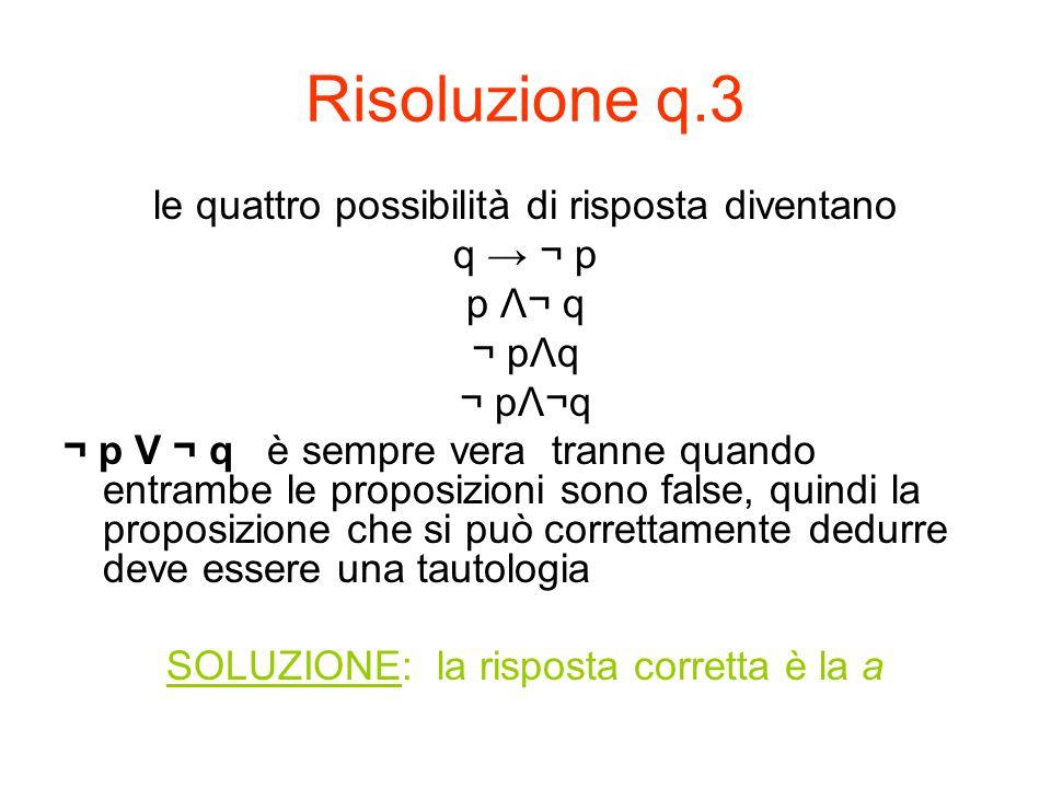 Risoluzione q.3 le quattro possibilità di risposta diventano q → ¬ p p Λ¬ q ¬ pΛq ¬ pΛ¬q ¬ p V ¬ q è sempre vera tranne quando entrambe le proposizioni sono false, quindi la proposizione che si può correttamente dedurre deve essere una tautologia SOLUZIONE: la risposta corretta è la a