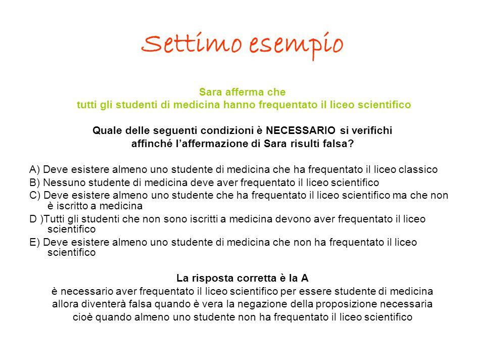 Settimo esempio Sara afferma che tutti gli studenti di medicina hanno frequentato il liceo scientifico Quale delle seguenti condizioni è NECESSARIO si