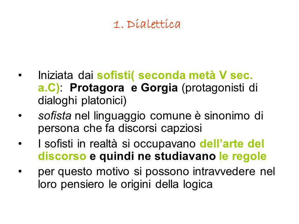 1. Dialettica Iniziata dai sofisti( seconda metà V sec. a.C): Protagora e Gorgia (protagonisti di dialoghi platonici) sofista nel linguaggio comune è