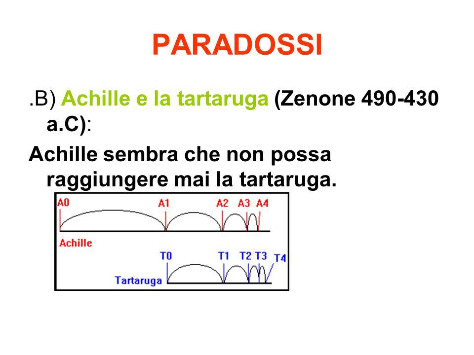 PARADOSSI.B) Achille e la tartaruga (Zenone 490-430 a.C): Achille sembra che non possa raggiungere mai la tartaruga.