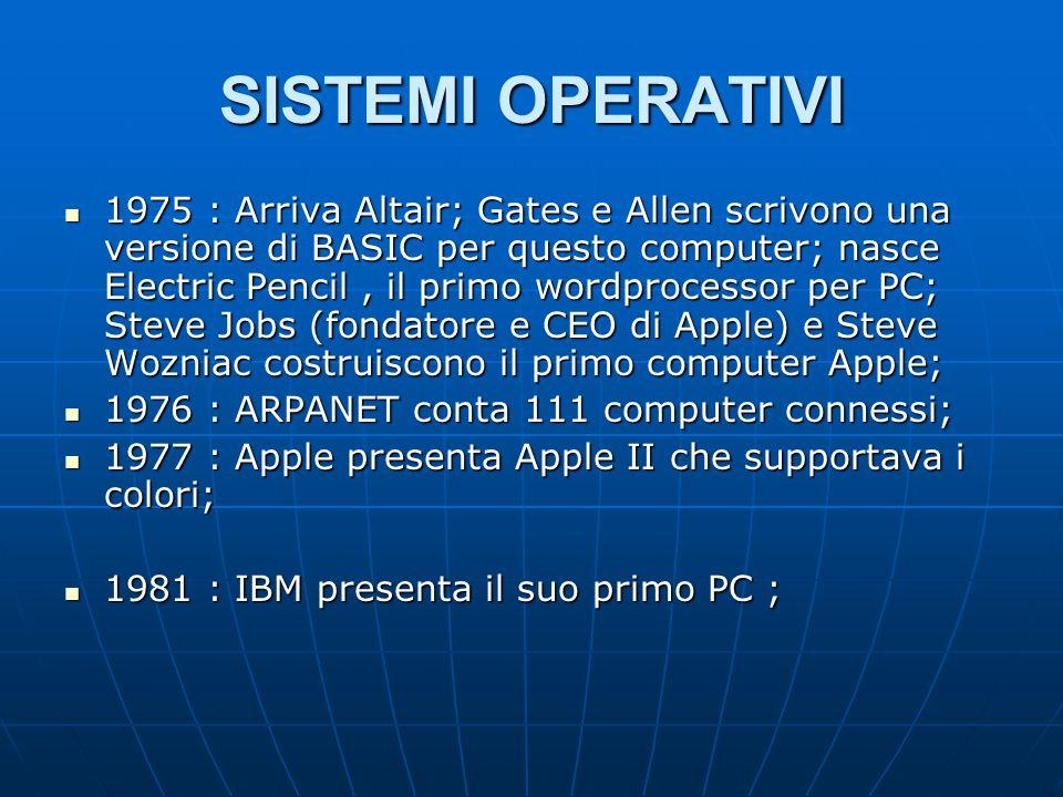 1982: Intel lancia 80286, Arpanet adotta tcp/ip di Berkeley; nasce il CD grazie a Sony e Philips; 1982: Intel lancia 80286, Arpanet adotta tcp/ip di Berkeley; nasce il CD grazie a Sony e Philips; 1983: Apple presenta Lisa, un computer con interfaccia totalmente grafica; 1983: Apple presenta Lisa, un computer con interfaccia totalmente grafica; 1984: Apple lancia Machintosh, Microsoft presenta un antenato di Windows (Interface Manager); 1984: Apple lancia Machintosh, Microsoft presenta un antenato di Windows (Interface Manager); 1985: Intel lancia il 386, Microsoft presenta Windows 1.0, 1985: Intel lancia il 386, Microsoft presenta Windows 1.0, 1987: IBM e Microsoft presentano OS/2 e IBM crea la scheda grafica VGA 1987: IBM e Microsoft presentano OS/2 e IBM crea la scheda grafica VGA 1989: Intel presenta il 486 a 25 Mhz; 1989: Intel presenta il 486 a 25 Mhz; 1990: Windows 3.0 ; 1990: Windows 3.0 ;