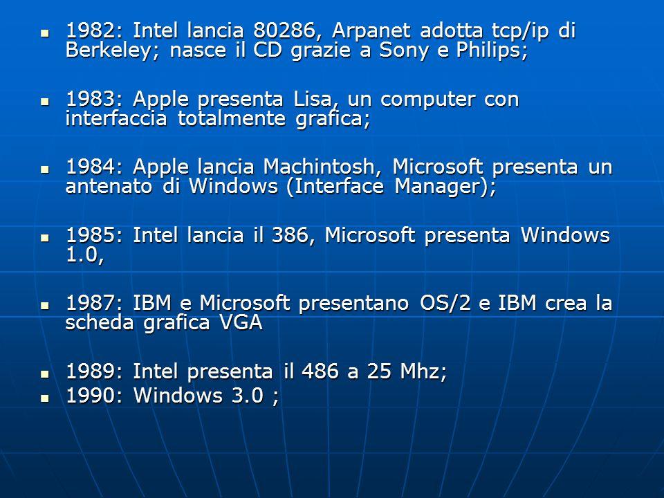 1991: nasce MS-DOS 5.0, Apple presenta System 7.0 Machintosh; 1991: nasce MS-DOS 5.0, Apple presenta System 7.0 Machintosh; 1992: Intel produce il 486DX2 a 25/50 Mhz, Windows 3.1 1992: Intel produce il 486DX2 a 25/50 Mhz, Windows 3.1 1993: Windows NT 3.1 ; cresce Linux e nasce Mosaic 1.0; 1993: Windows NT 3.1 ; cresce Linux e nasce Mosaic 1.0; 1994: Apple produce i Power Machintosh, Intel presenta il 486 DX4 35, nasce Netscape Navigator 1.0; 1994: Apple produce i Power Machintosh, Intel presenta il 486 DX4 35, nasce Netscape Navigator 1.0; 1995: Nasce Windows 95, e scoppia quasi una rivoluzione ; 1995: Nasce Windows 95, e scoppia quasi una rivoluzione ; 1996: Intel Pentium a 200 Mhz, Windows NT 4.0 1996: Intel Pentium a 200 Mhz, Windows NT 4.0 1998 : Pentium II ; Windows 98 ; 1998 : Pentium II ; Windows 98 ;
