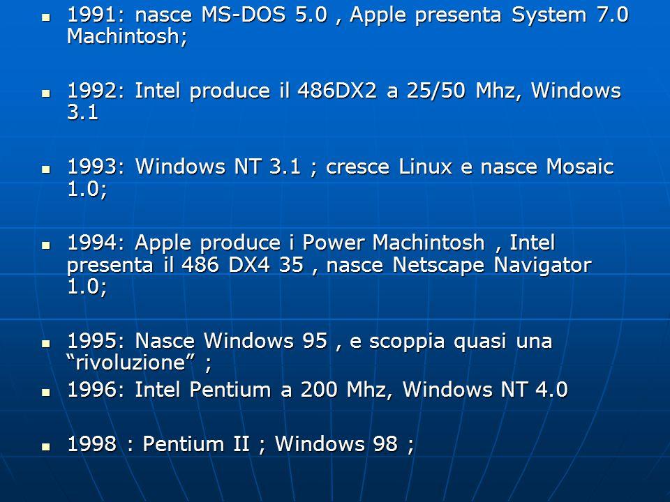 1999: Pentium III, AMD presenta Athlon e Apple il G4; 1999: Pentium III, AMD presenta Athlon e Apple il G4; 2000: Windows 2000; Athlon arriva a 1 Ghz, Intel presenta il Pentium 4; 2000: Windows 2000; Athlon arriva a 1 Ghz, Intel presenta il Pentium 4; 2001: Esce la nuova versione di Windows a 32 bit: Windows XP, dove Xp sta per EXperience 2001: Esce la nuova versione di Windows a 32 bit: Windows XP, dove Xp sta per EXperience Con tanto di cerimonia ufficiale viene dato l addio al glorioso, ma ormai obsoleto, MS-Dos.