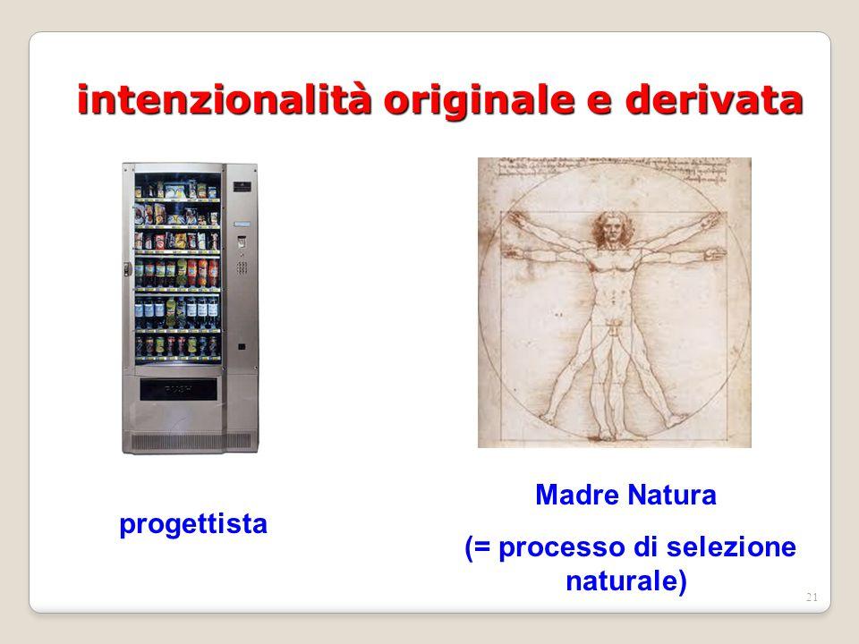 20 intenzionalità originale e derivata John Searle: i nostri stati mentali (stati del cervello) posseggono una intenzionalità intrinseca; l'intenzionalità di alcuni artefatti (linguaggio, mappe, programmi di computer, ecc.) è derivata da quella dei nostri stati mentali Daniel Dennett: qualunque tipo di intenzionalità è dato dal ruolo ricoperto da un elemento nel sistema più ampio di cui esso è parte (deriva dal sistema, o dal processo che lo ha progettato)