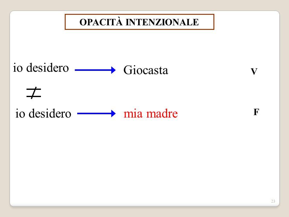 caratteristiche distintive degli stati intenzionali 1. dipendenza dell'oggetto da modalità di apprensione (opacità) 22 2. indipendenza dell'oggetto da