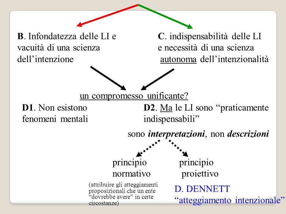 28 A. irriducibilità delle Locuzioni Intenzionali conseguenze? B. Infondatezza delle LI e vacuità di una scienza dell'intenzione C. indispensabilità d