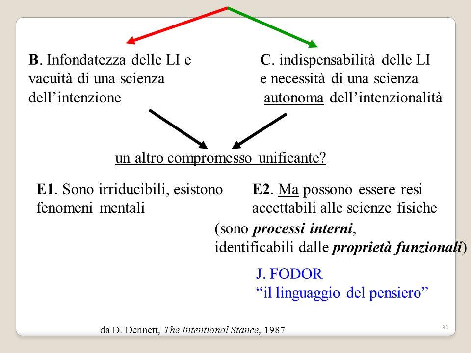 29 B. Infondatezza delle LI e vacuità di una scienza dell'intenzione C. indispensabilità delle LI e necessità di una scienza autonoma dell'intenzional