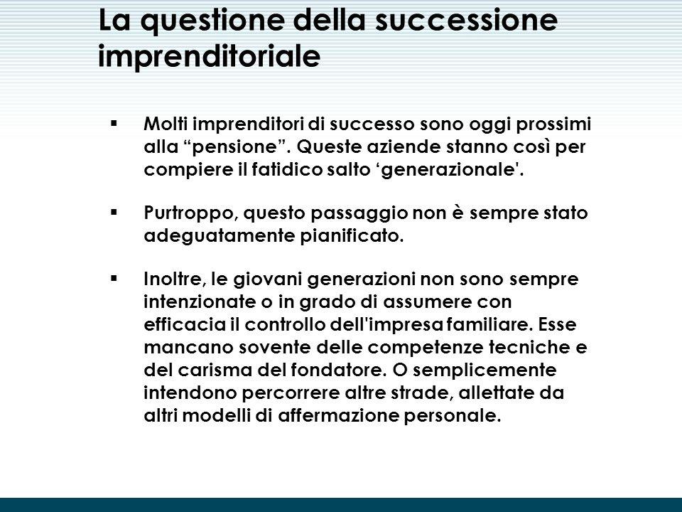 Fase 5Fase 4Fase 3Fase 2Fase 1 Sviluppo dell'impresa: Le 5 fasi evolutive Giovane ETA'AZIENDA Matura Piccola DIMENSIONI Grande Fonte Sviluppo Causa di