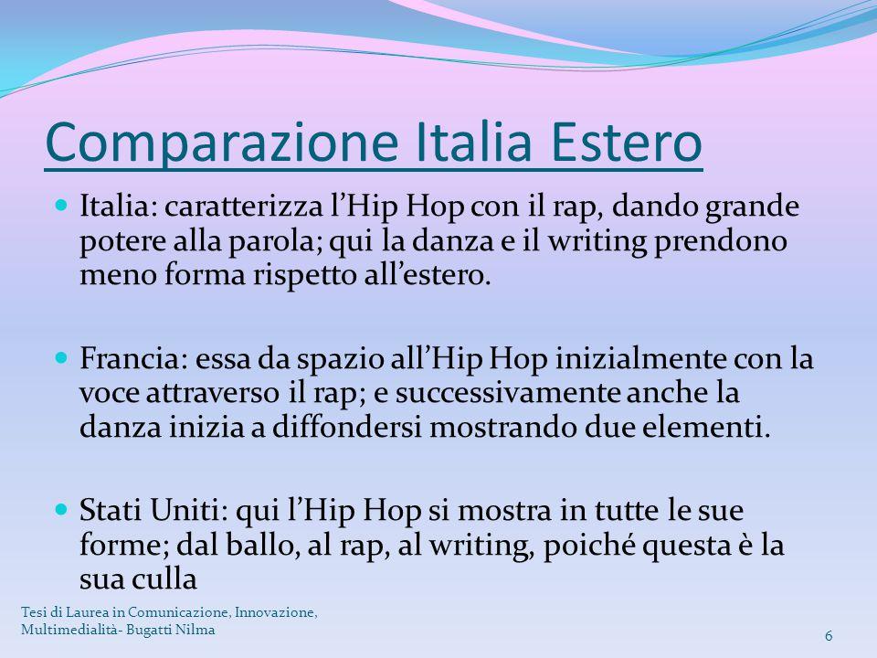 Comparazione Italia Estero Italia: caratterizza l'Hip Hop con il rap, dando grande potere alla parola; qui la danza e il writing prendono meno forma r