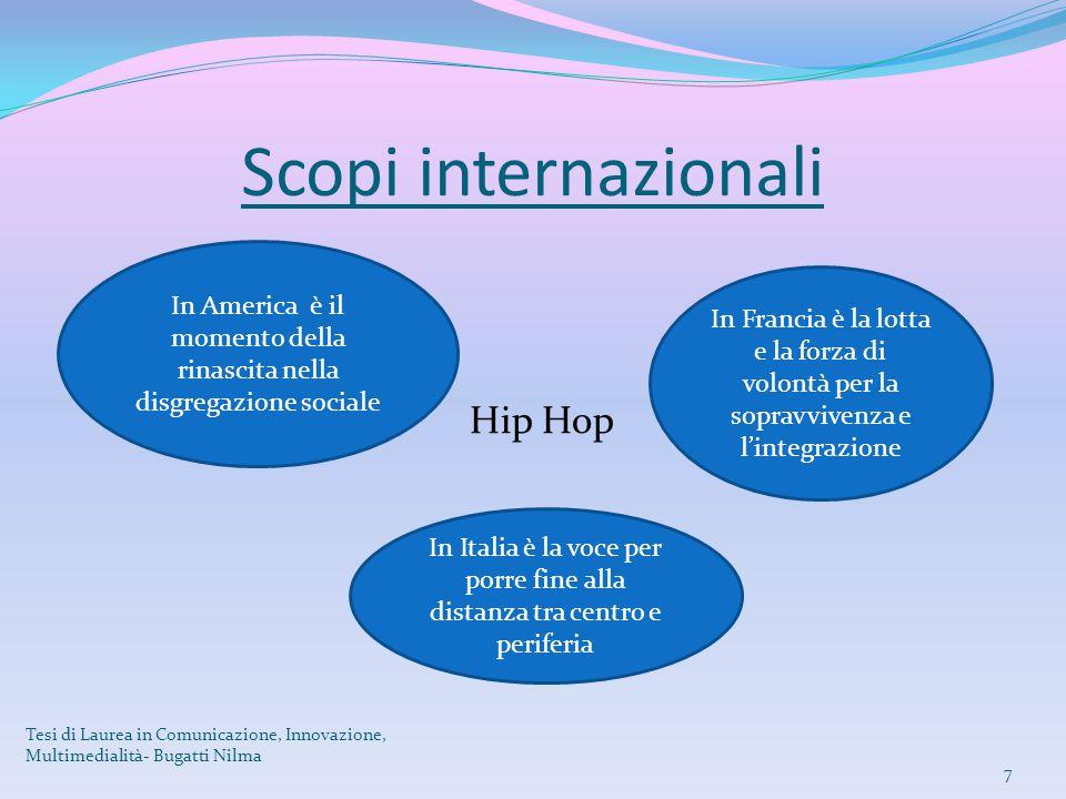 Scopi internazionali Hip Hop Tesi di Laurea in Comunicazione, Innovazione, Multimedialità- Bugatti Nilma 7 In America è il momento della rinascita nel