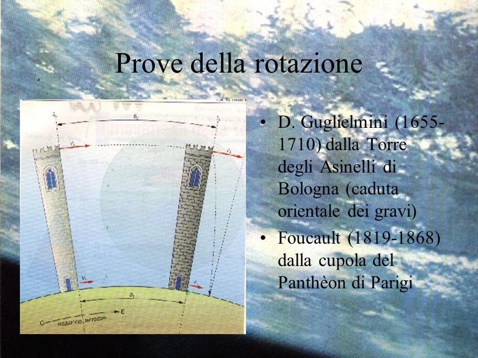 Prove della rotazione D. Guglielmini (1655- 1710) dalla Torre degli Asinelli di Bologna (caduta orientale dei gravi) Foucault (1819-1868) dalla cupola