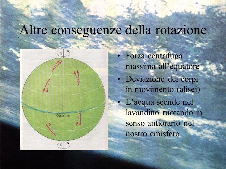 Altre conseguenze della rotazione Forza centrifuga massima all'equatore Deviazione dei corpi in movimento (alisei) L'acqua scende nel lavandino ruotan