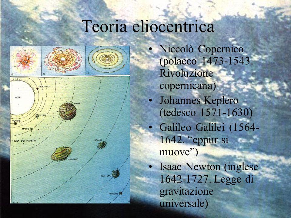 """Teoria eliocentrica Niccolò Copernico (polacco 1473-1543. Rivoluzione copernicana) Johannes Keplero (tedesco 1571-1630) Galileo Galilei (1564- 1642. """""""