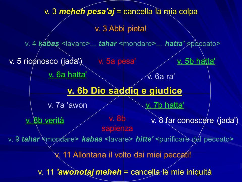 v. 3 meheh pesa'aj = cancella la mia colpa v. 11 'awonotaj meheh = cancella le mie iniquità v. 11 Allontana il volto dai miei peccati! v. 3 Abbi pieta