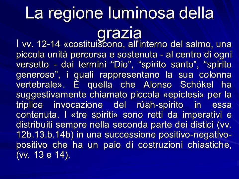 La regione luminosa della grazia vv. 12-14 «costituiscono, all'interno del salmo, una piccola unità percorsa e sostenuta - al centro di ogni versetto
