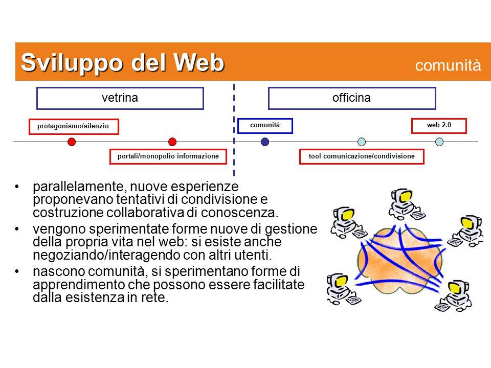 portali/monopolio informazione protagonismo/silenzio tool comunicazione/condivisione comunitàweb 2.0 Sviluppo del Web Sviluppo del Web comunità parallelamente, nuove esperienze proponevano tentativi di condivisione e costruzione collaborativa di conoscenza.
