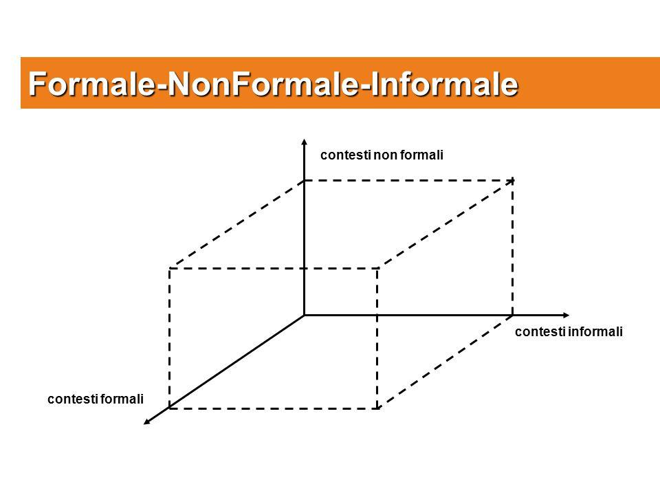 Formale-NonFormale-Informale contesti formali contesti non formali contesti informali