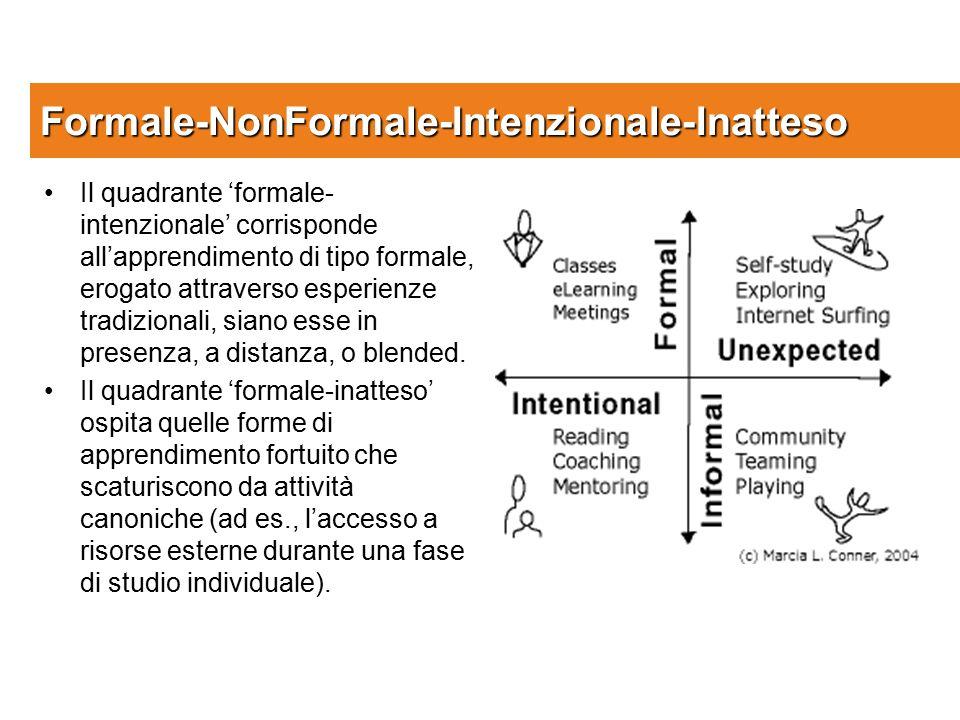 Formale-NonFormale-Intenzionale-Inatteso J.