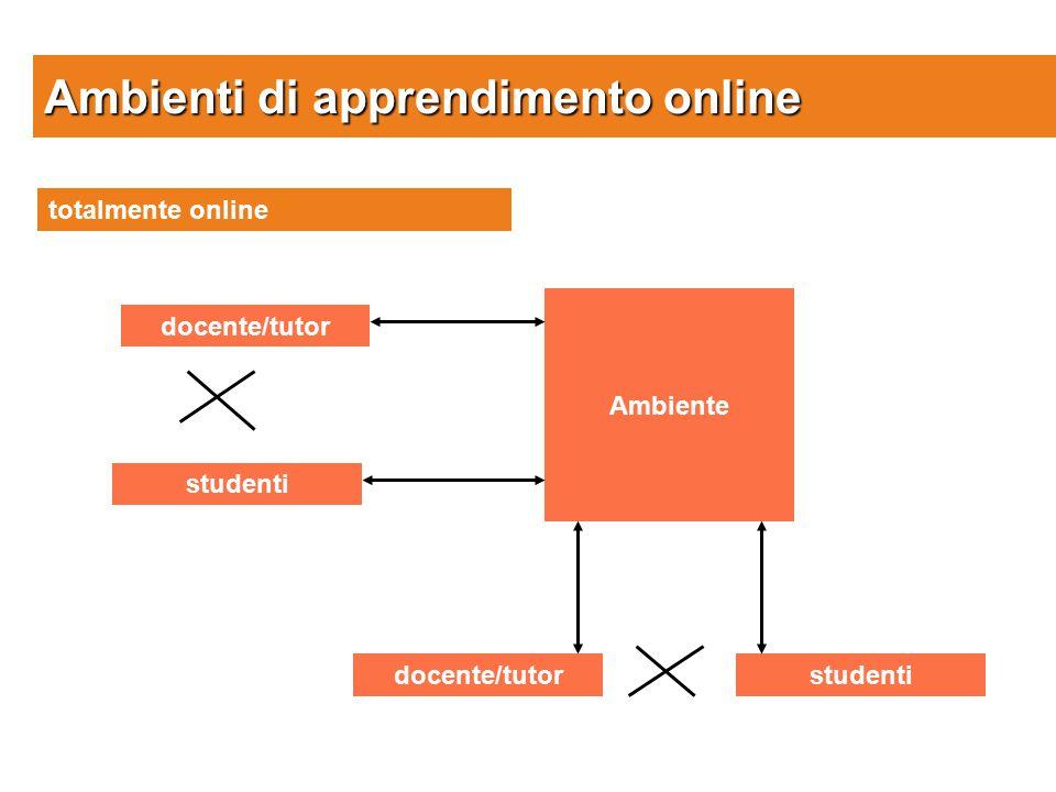 totalmente online Ambienti di apprendimento online docente/tutor studenti Ambiente docente/tutorstudenti