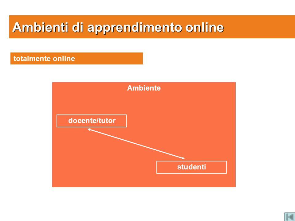 Ambiente docente/tutor studenti totalmente online Ambienti di apprendimento online