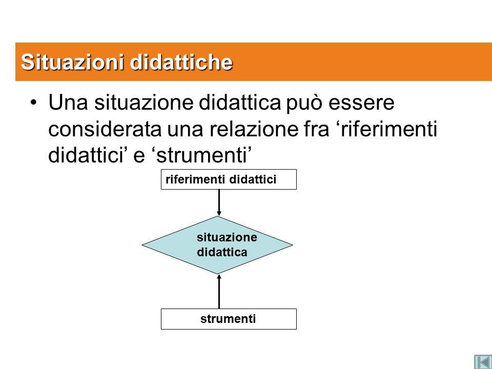 Una situazione didattica può essere considerata una relazione fra 'riferimenti didattici' e 'strumenti' Situazioni didattiche riferimenti didattici strumenti situazione didattica