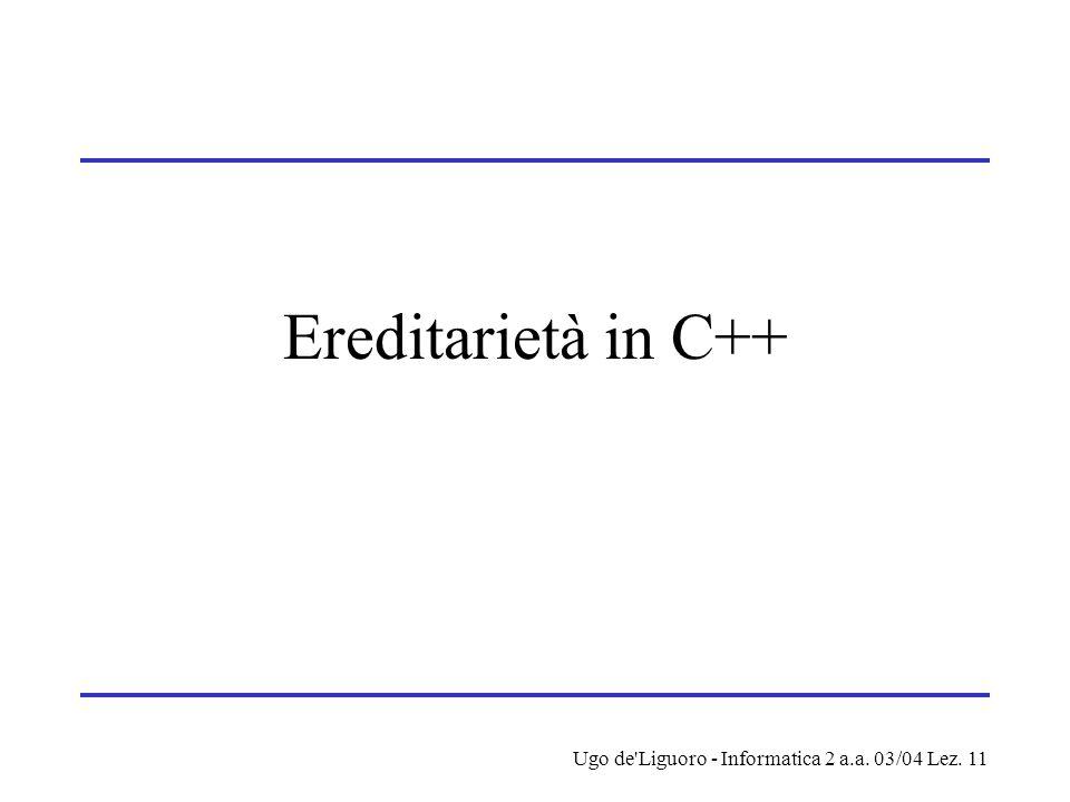 Ugo de'Liguoro - Informatica 2 a.a. 03/04 Lez. 11 Ereditarietà in C++