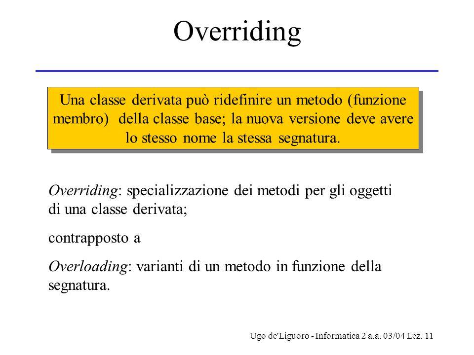 Ugo de'Liguoro - Informatica 2 a.a. 03/04 Lez. 11 Overriding Una classe derivata può ridefinire un metodo (funzione membro) della classe base; la nuov