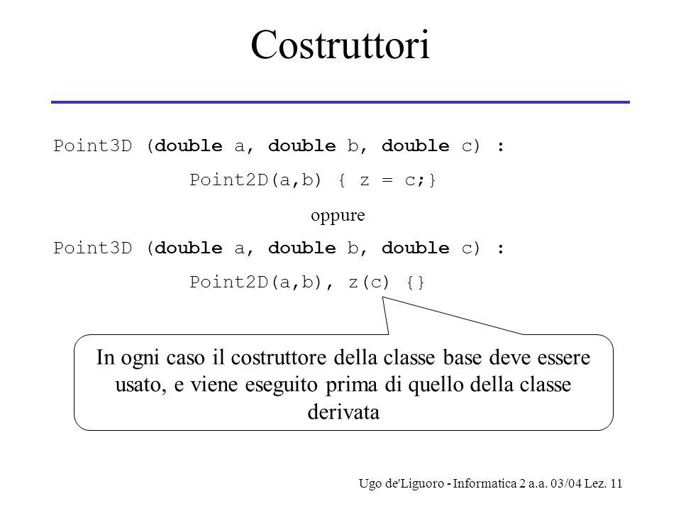 Ugo de'Liguoro - Informatica 2 a.a. 03/04 Lez. 11 Costruttori Point3D (double a, double b, double c) : Point2D(a,b) { z = c;} oppure Point3D (double a