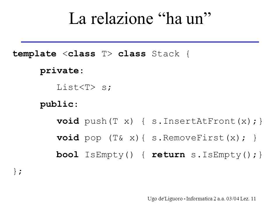 """Ugo de'Liguoro - Informatica 2 a.a. 03/04 Lez. 11 La relazione """"ha un"""" template class Stack { private: List s; public: void push(T x) { s.InsertAtFron"""