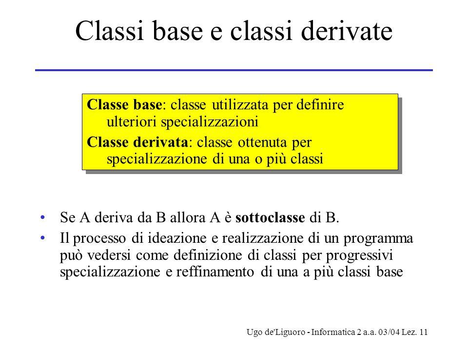 Ugo de'Liguoro - Informatica 2 a.a. 03/04 Lez. 11 Classi base e classi derivate Se A deriva da B allora A è sottoclasse di B. Il processo di ideazione