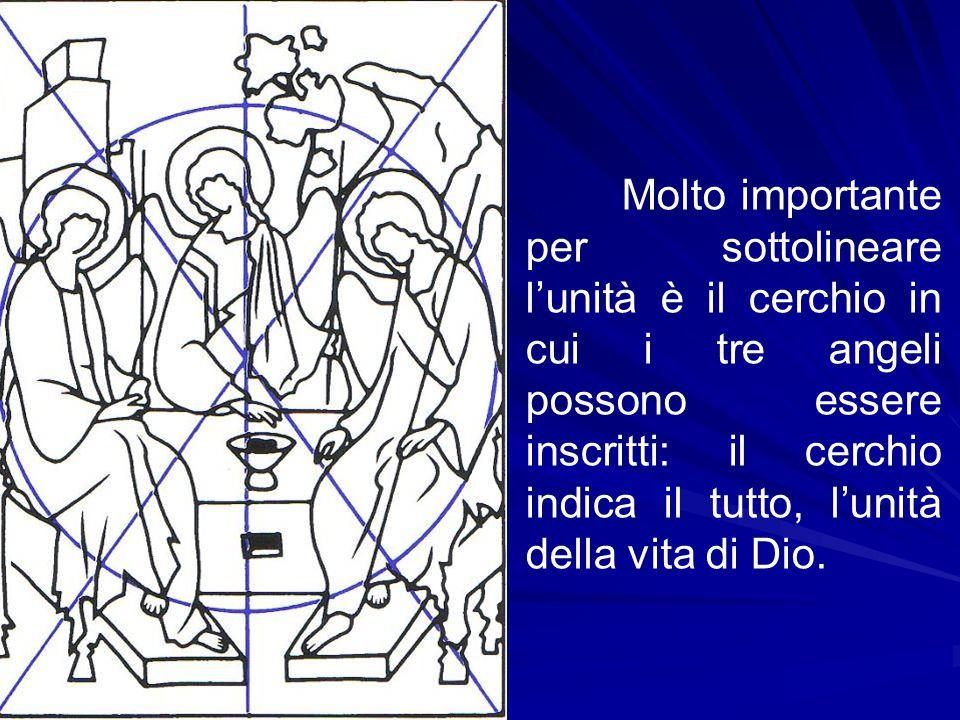 Molto importante per sottolineare l'unità è il cerchio in cui i tre angeli possono essere inscritti: il cerchio indica il tutto, l'unità della vita di