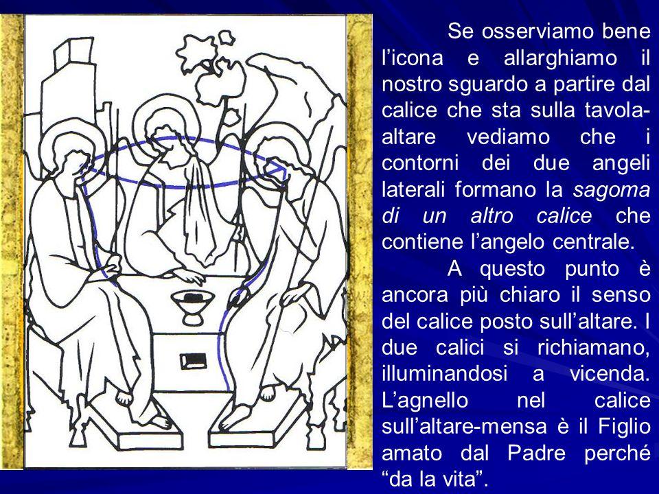 Se osserviamo bene l'icona e allarghiamo il nostro sguardo a partire dal calice che sta sulla tavola- altare vediamo che i contorni dei due angeli lat
