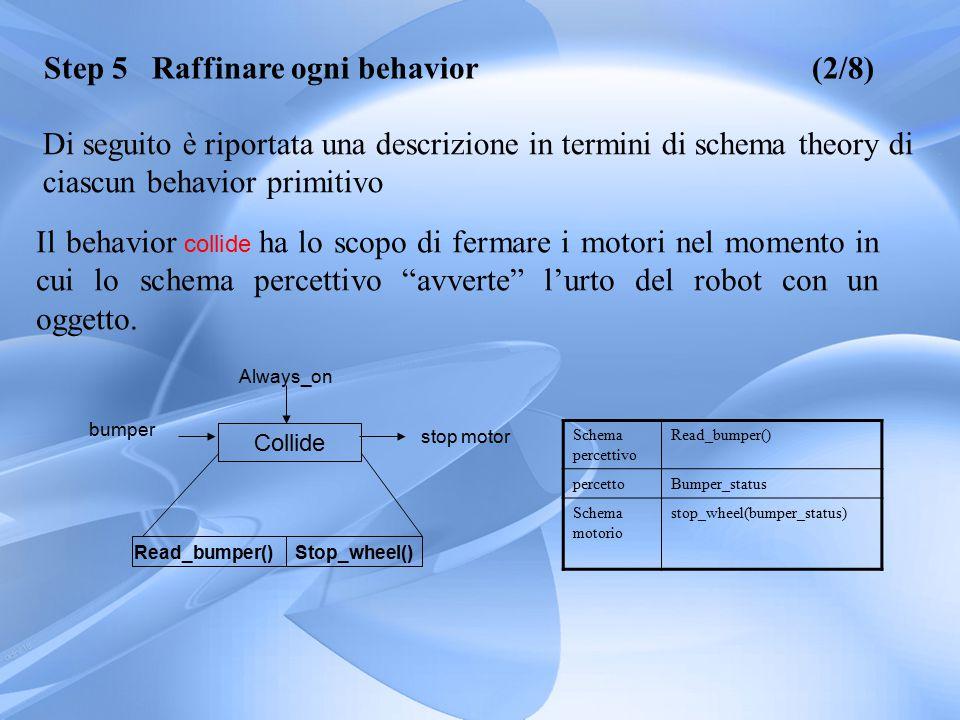 Il behavior collide ha lo scopo di fermare i motori nel momento in cui lo schema percettivo avverte l'urto del robot con un oggetto.