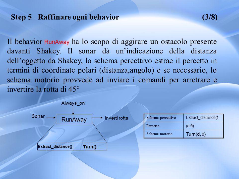 Il behavior RunAway ha lo scopo di aggirare un ostacolo presente davanti Shakey.