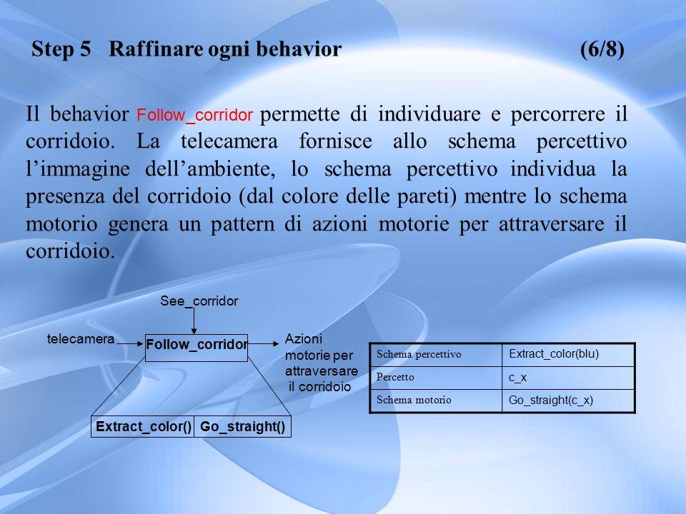 Il behavior Follow_corridor permette di individuare e percorrere il corridoio.