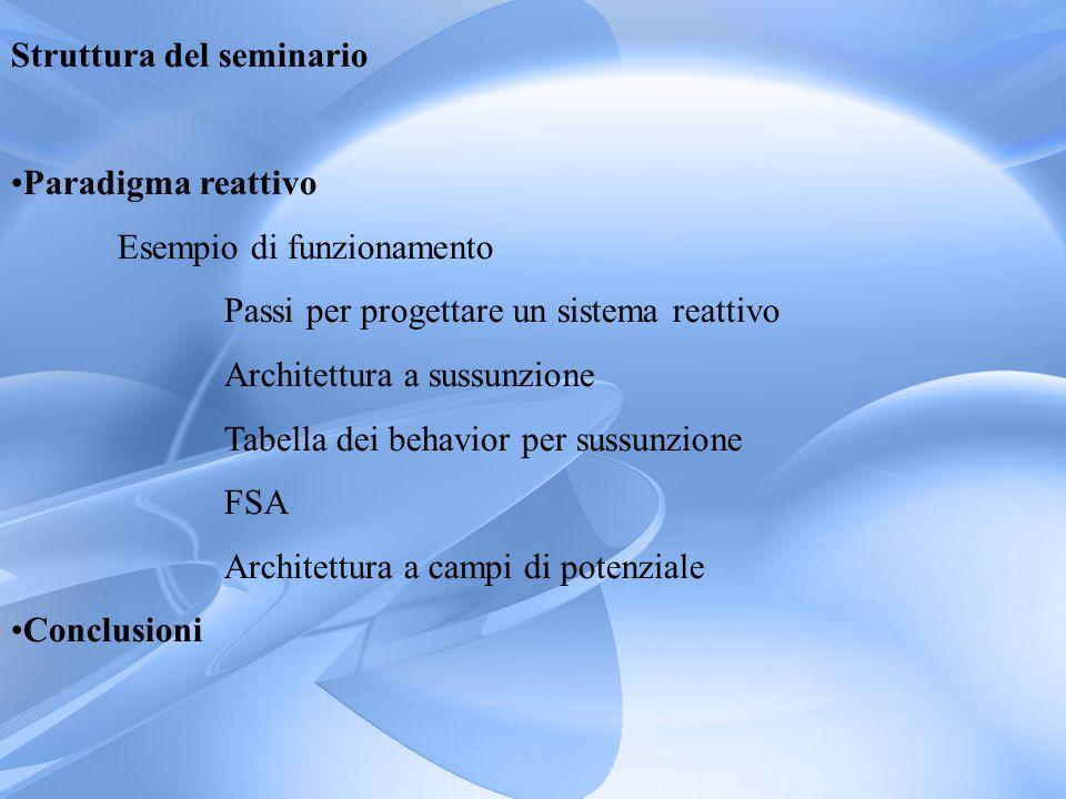 Struttura del seminario Paradigma reattivo Esempio di funzionamento Passi per progettare un sistema reattivo Architettura a sussunzione Tabella dei behavior per sussunzione FSA Architettura a campi di potenziale Conclusioni